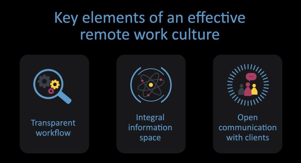 Effective-remote-work-culture.jpg