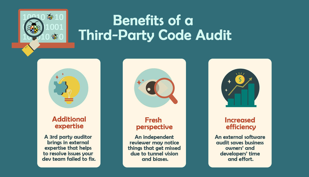 Benefits-of-third-party-code-audit.jpg