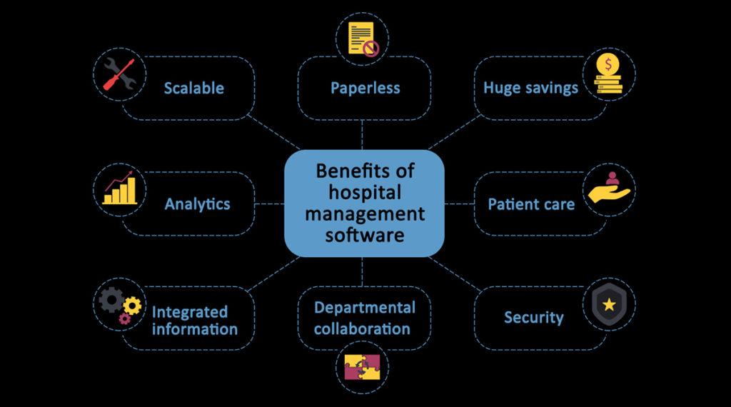 Hospital-management-software_benefits.jpg