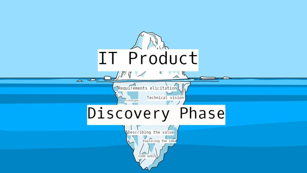 discovery-phase-in-software-development.jpeg