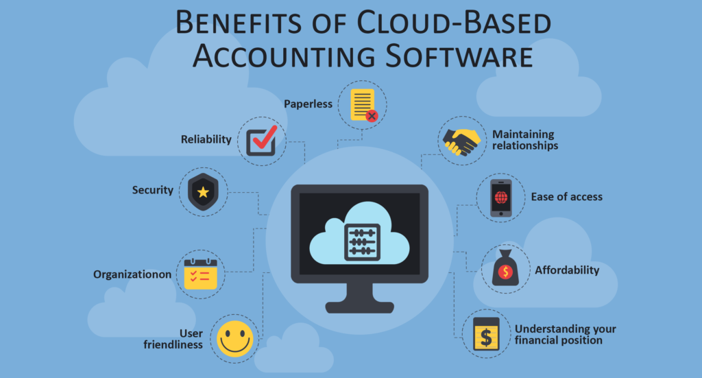 cloud_accounting.png