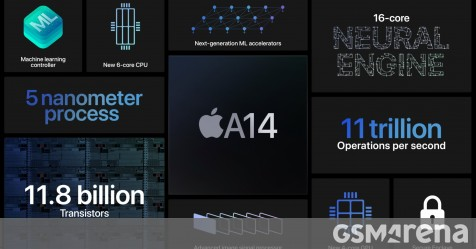 Apple-details-A14-chipset-ahead-of-iPhone-12-lineup-announcement.jpg