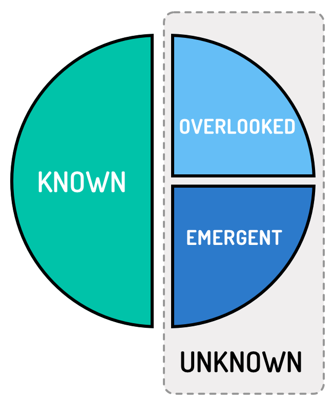 three-types-of-requirements-figure-1.png