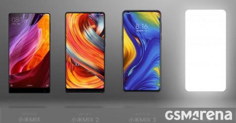 Xiaomi-Mi-Mix-4-flexes-SD888-on-Geekbench-as-first-poster-surfaces.jpg
