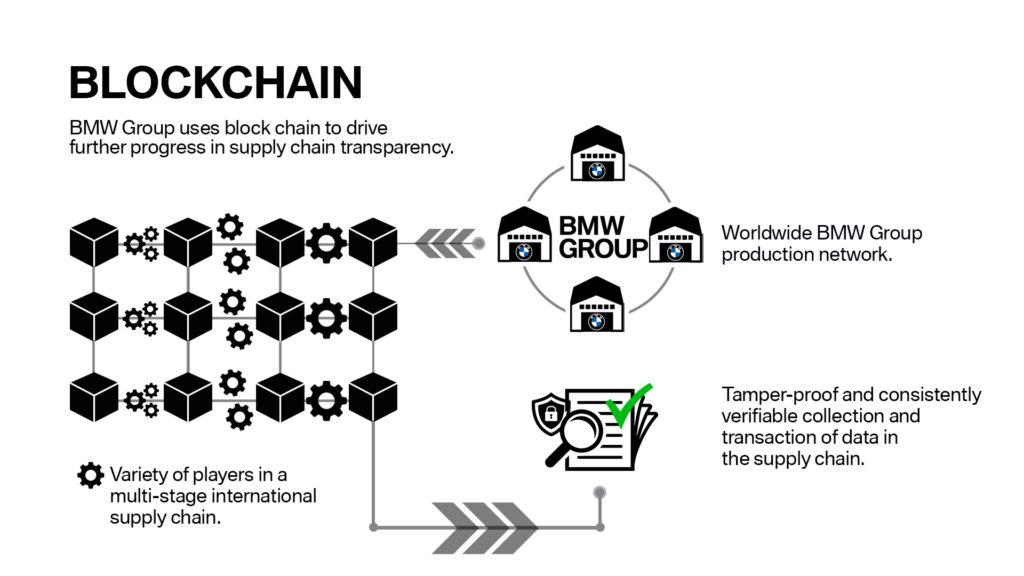 Blockchain-supply-chain-transparency.jpg