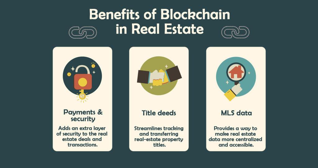 Benefits-of-blockchain-in_RE.jpg