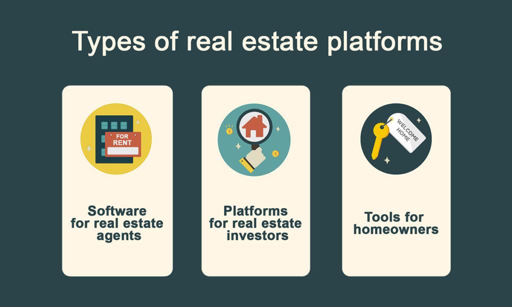 Types-of-real-estate-platforms.jpg